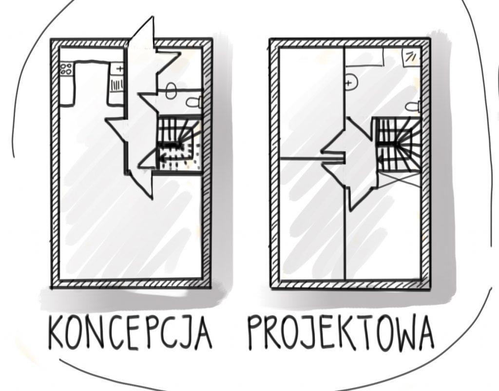 koncepcja projektowa
